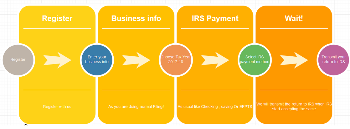 Form 2290 Irs Tax Filing For Tax Year 2017 18